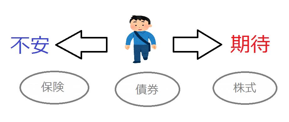 関連 株式 ai ファンド ニッセイ